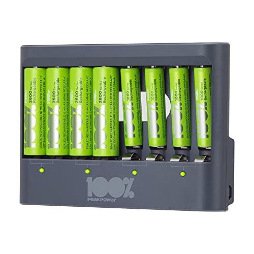 100% PeakPower Akku Ladegerät NiMH AA/AAA, Batterieladegerät inklusive 8 NiMH Akkus ready2use (4X AA 2300mAh + 4X AAA 800mAh), mit Überladeschutz, Sicherheits-Timer